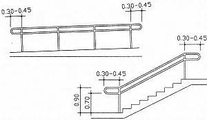 Australian Standards Handrails Ada Railing Styles Images Frompo