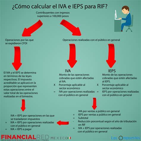 calculo del iva rif 2016 calculo de iva rif 2016 newhairstylesformen2014 com