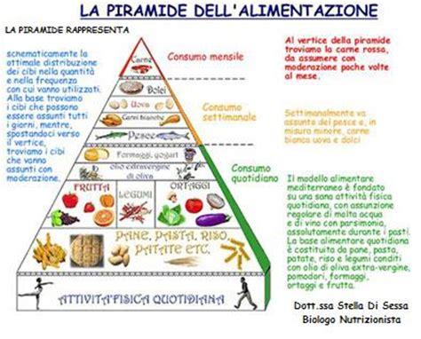 dieta a zona menu settimanale completo all nutrition