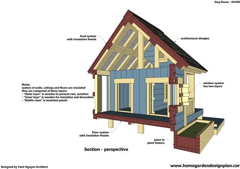 free dog house blueprints home garden plans dh300 dog house plans free how to build an insulated dog house
