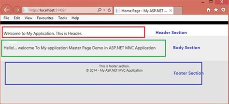 mvc layout with header and footer design a master page with header footer and body in mvc