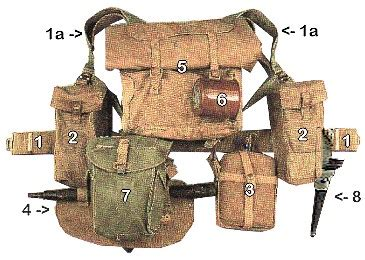 pattern 37 web gear equipment of british 1st airborne division living history