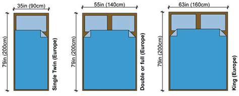 dimensions for bed bed sizes europe bed size bed measurements bed