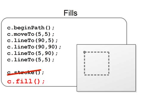 fill pattern canvas javascript programming basics computer graphics with html5 canvas