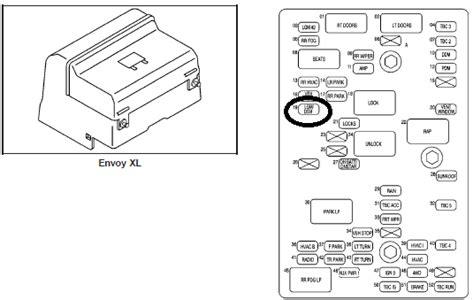 04 gmc envoy fuse box on 04 envoy water wiring diagram odicis fuse diagram for a 2004 gmc envoy xl rear seat fixya