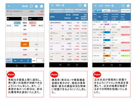 mail k data co jp loc us android専用証券取引システム livestar s2 リリースのご案内 ライブスター証券