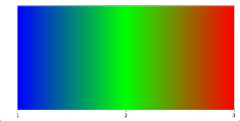 rgb color scale python calculate rgb value for a range of values to