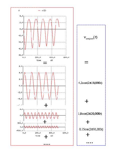 bjt transistor notes bjt transistor notes 28 images bjt h parameters lifier lab notes 2 l a bumm phys2303 notes