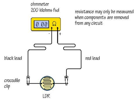 how to test a voltage dependent resistor the relationship between the input and output of an ldr a level science marked by teachers