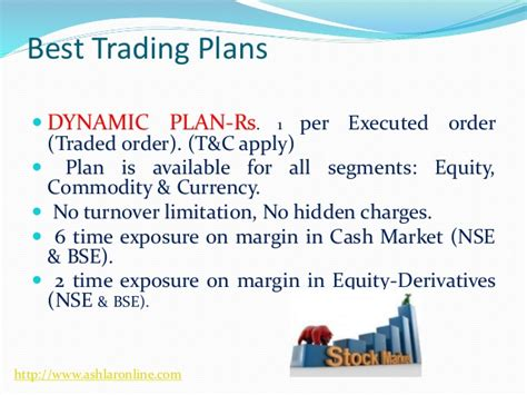 tutorial on online trading in india spot forex leverage us currency rate converter by year