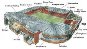 Old trafford first map click to enlarge