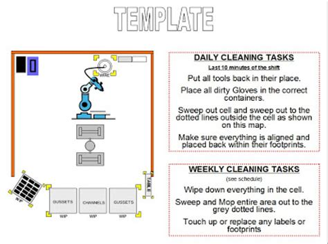 manager tools one on one template 19 manager tools one on one template the power of