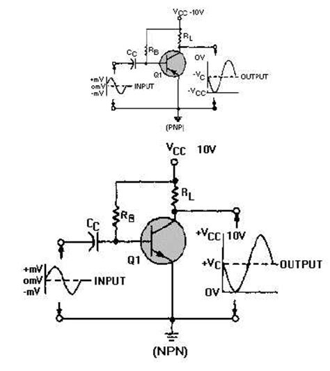 transistor in lifier figure 2 12 the basic transistor lifier