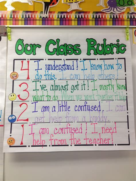 sle self assessment self assessment rubric student generated anchor charts