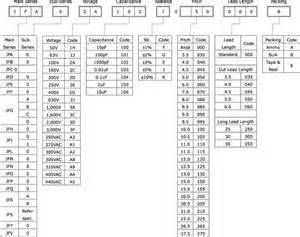 числовая таблица 6 на 6