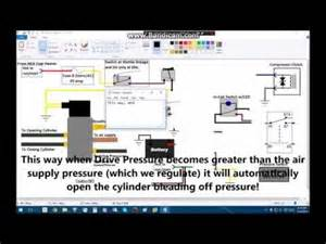 Exhaust Brake System Operation Ppt Warning Boring Exhaust Brake Wiring Diagram The
