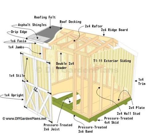 diy plans   saltbox shed step  step guide