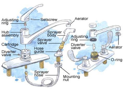 kitchen faucet sprayer diverter delta kitchen faucet diverter valve