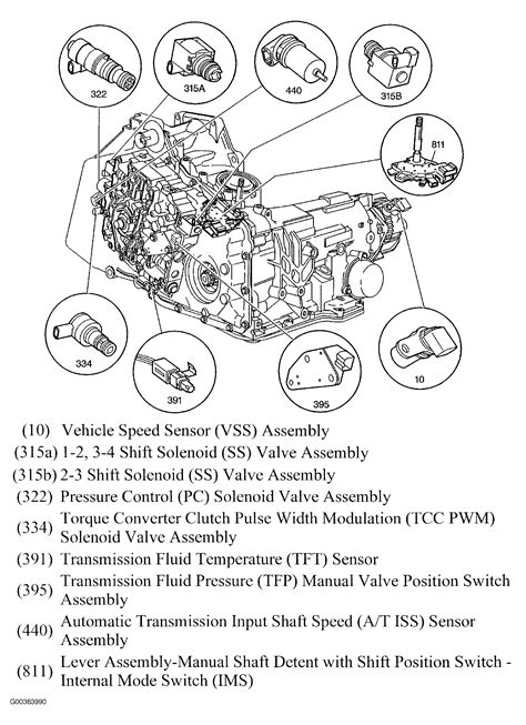 car engine manuals 2006 buick rendezvous transmission control speed sensor on 2006 buick rendzvous speed sensor code
