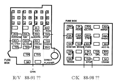 1990 Chevy Silverado Fuse Box Diagram
