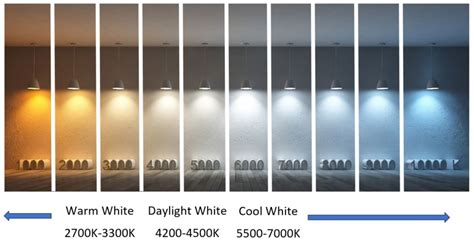 light color temperature led lighting what is color temperature homelectrical
