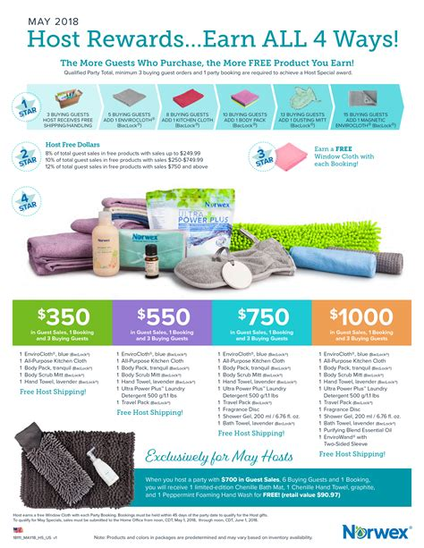 updated may norwex hostess benefits bonus products