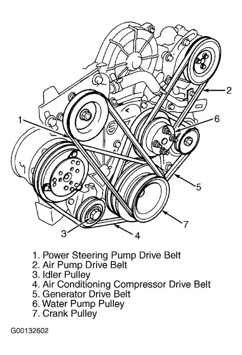 Diagram To Install Serpentine Belt 1992 Isuzu Amigo