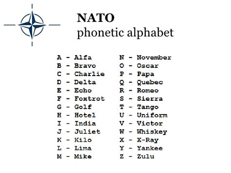 printable military alphabet techie talk