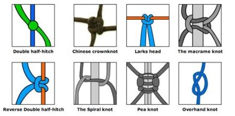 Types Of Macrame Knots - macrame macrame knots