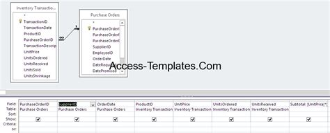 html template syntax ms access query exles on expression syntax functions