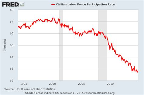 What Percentage Of Americans A Criminal Record Criminal Records Impact On Labor Participation Rate Business Insider