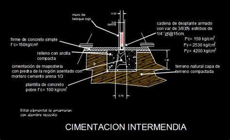 intermediate foundation dwg block  autocad designs cad