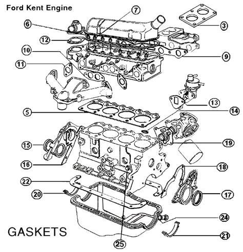 5 7 hemi engine diagram how a car engine works diagram wiring diagram elsalvadorla 4 7l engine diagram 5 7l hemi engine diagram wiring diagram elsalvadorla