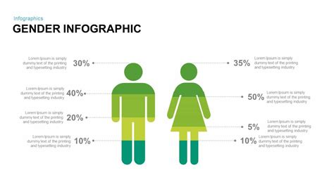 Gender Infographic Powerpoint And Keynote Template Slidebazaar Gender Infographic Template
