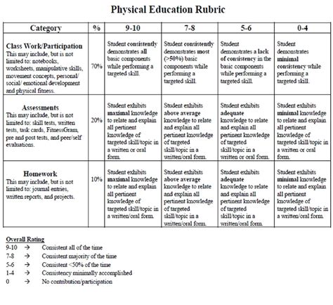 ohio department of education lesson plan template and mr lightman s pe website