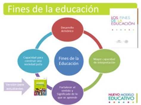 Modelo Curricular Actual Sistema Educativo Excelente Resumen Nuevo Modelo Educativo 2017 Educaci 243 N Primaria
