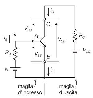transistor bjt a emettitore comune transistor bjt emettitore comune 28 images simulazione nel dominio tempo elemania