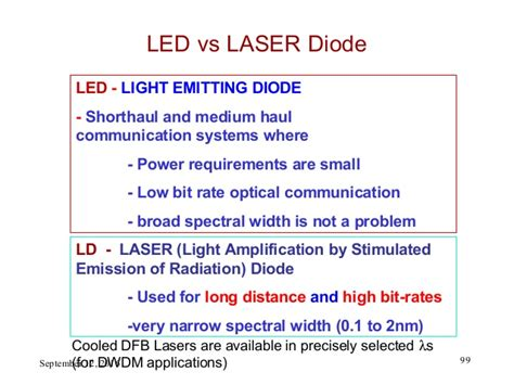 laser diode characteristics optical communication laser diodes for optical communication 28 images basic elements of fiber optic communication