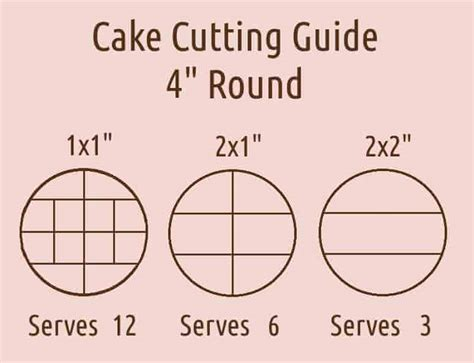 Wedding Cake Cutting Guide by Cake Cutting Guide By Tasty Bakes Wedding Cakes