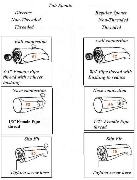 How To Replace Bathtub Spout Universal Fit Tub Diverter Spout Replacement
