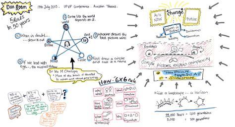 visual thinking danroam visual thinking engage visually