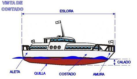 dibujo de un barco y sus partes aleta