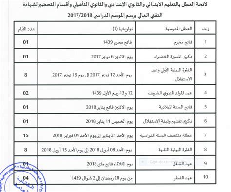 Vacances Scolaires 2017 2018 Au Maroc Calendrier Des Vacances Scolaires 2017