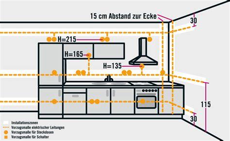 kabel unter putz verlegen nach din 18015 installationsbereiche in wohnr 228 umen ratgeber hornbach