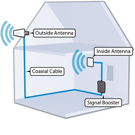 amazoncom wilson electronics db pro indoor cellular