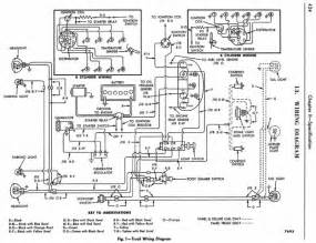 paccar engine diagrams free wiring diagram schematic 1995 chevy cavalier radio wiring
