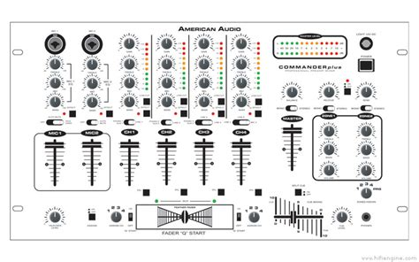 Audio Mixer American Standard american audio commander plus manual professional