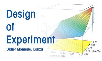 design an experiment at home improve design of experiment doe video