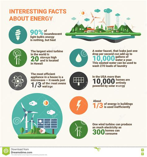 design for the environment list interesting facts about ecology flat design infographics