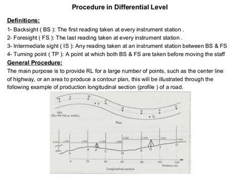 longitudinal section surveying levelling survey